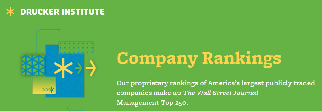 Drucker Institute 2018 Management Top 250