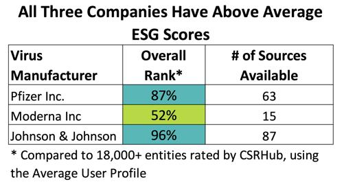 ESG Scores-1