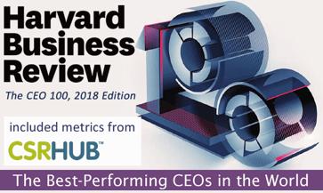Harvard Business Review_CSRHub