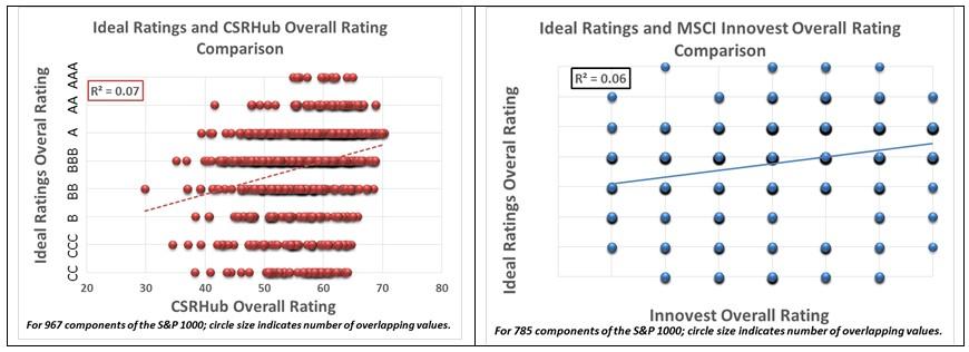Ideal Ratings and CSRHub.jpg