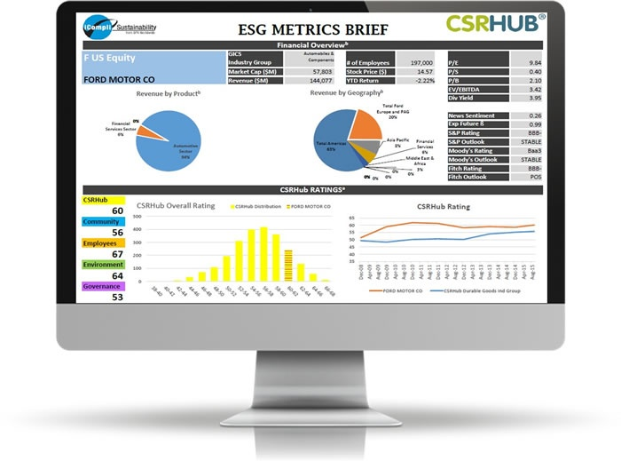 ESG Metrics Brief