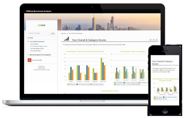 Benchmarking CSR_Wizness and CSRHub