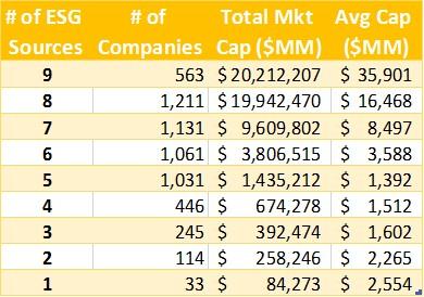 Large Companies-Heavy ESG Attention.jpg
