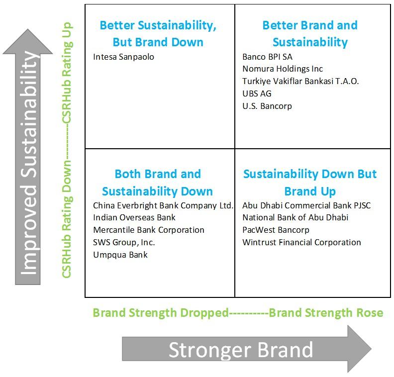 Brand Finance - Improved Sustainability - Stronger Brand 2.jpg