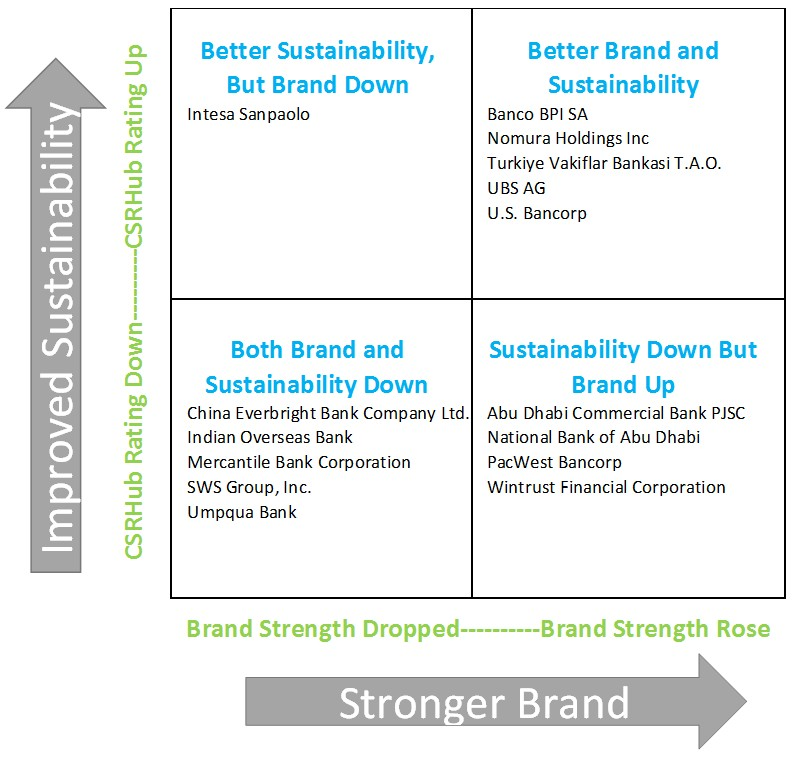 Brand Finance - Improved Sustainability - Stronger Brand 2.jpg