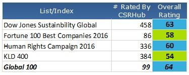 Index Comparison.jpg